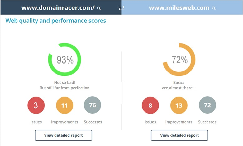 website quality test domainracer