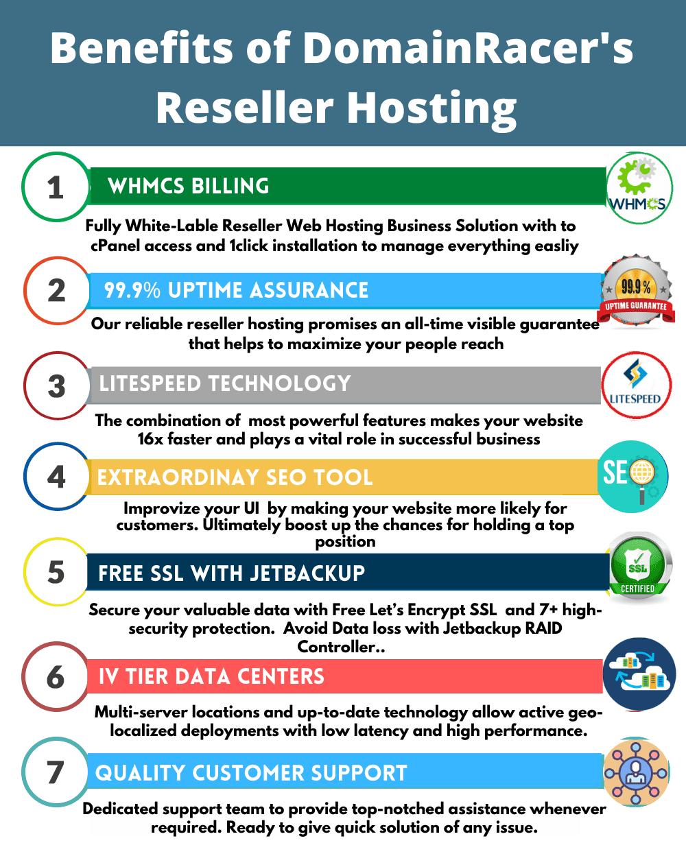 cheapest whm reseller hosting platform