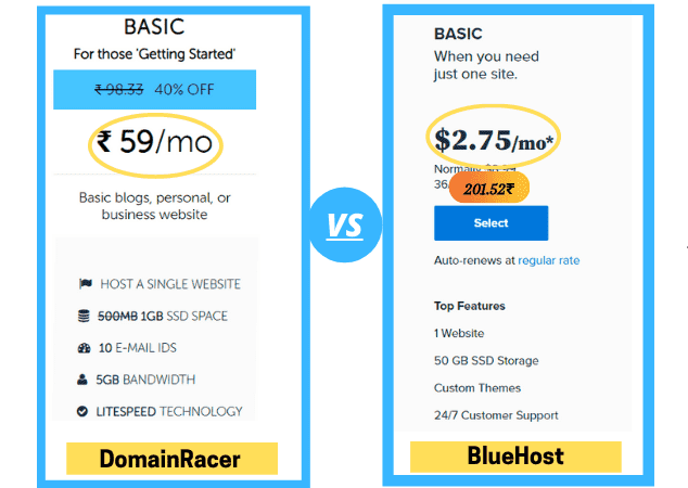 difference between domainracer and bluhost hosting prices