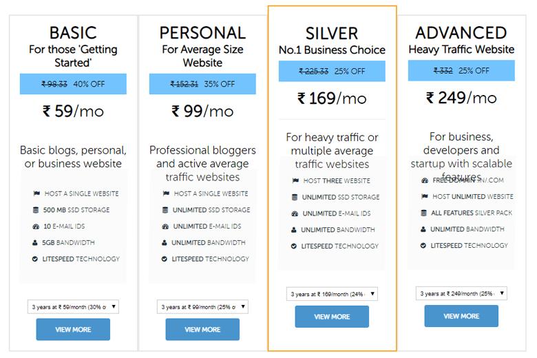 cheap web hosting plans features