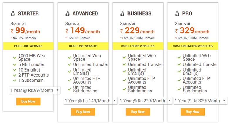 best cheap web hosting plans price