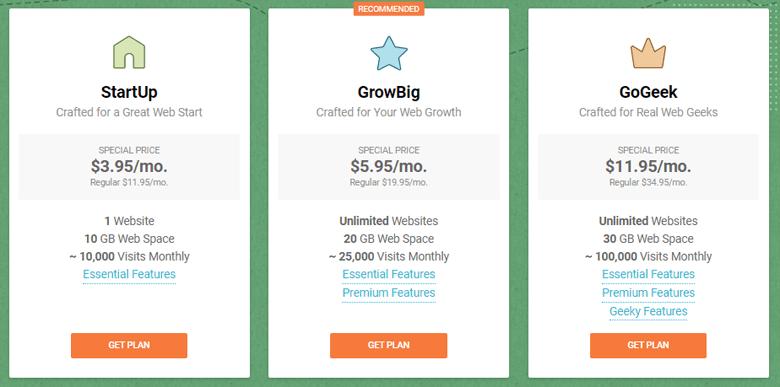siteground shared cloud hosting australia