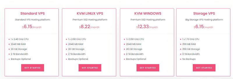 unlimited vps reseller hosting plans